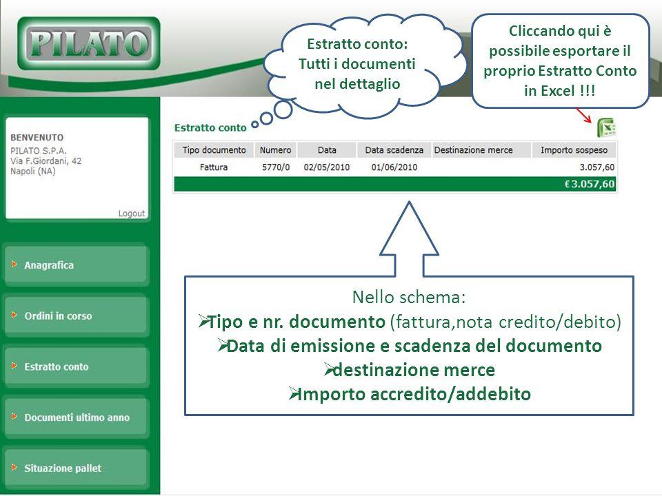 Estratto conto: Tutti i documenti nel dettaglio Nello schema: Tipo e nr.