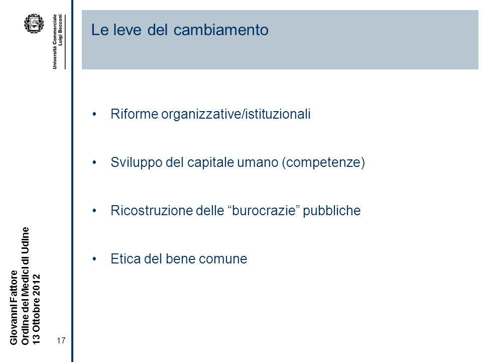 17 Giovanni Fattore Ordine dei Medici di Udine 13 Ottobre 2012 Riforme organizzative/istituzionali Sviluppo del capitale umano (competenze) Ricostruzione delle burocrazie pubbliche Etica del bene comune Le leve del cambiamento