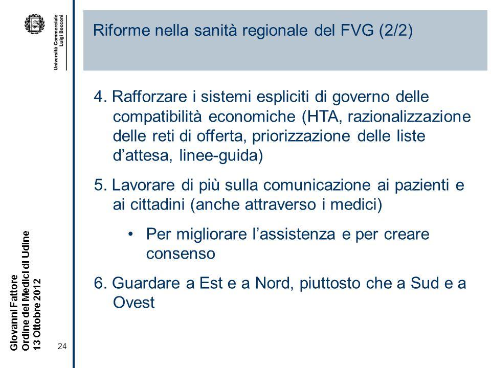 24 Giovanni Fattore Ordine dei Medici di Udine 13 Ottobre 2012 4.