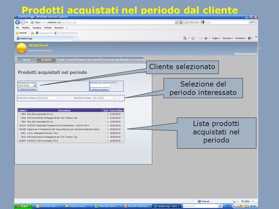 Prodotti acquistati nel periodo dal cliente Cliente selezionato Selezione del periodo interessato Lista prodotti acquistati nel periodo