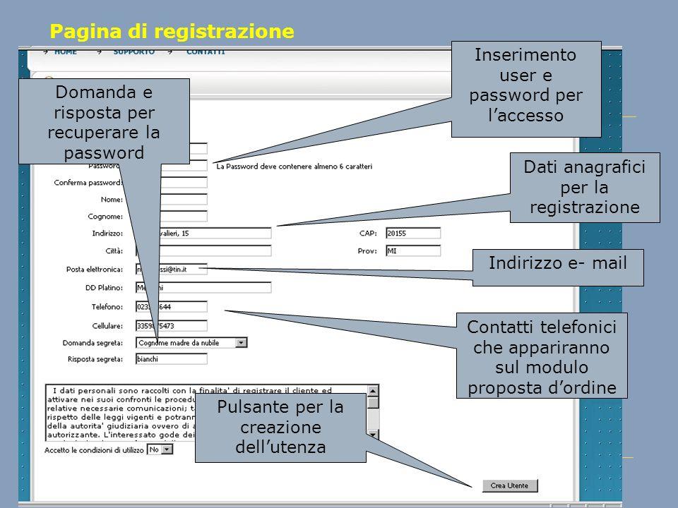 Pagina di registrazione Inserimento user e password per laccesso Dati anagrafici per la registrazione Indirizzo e- mail Contatti telefonici che appari
