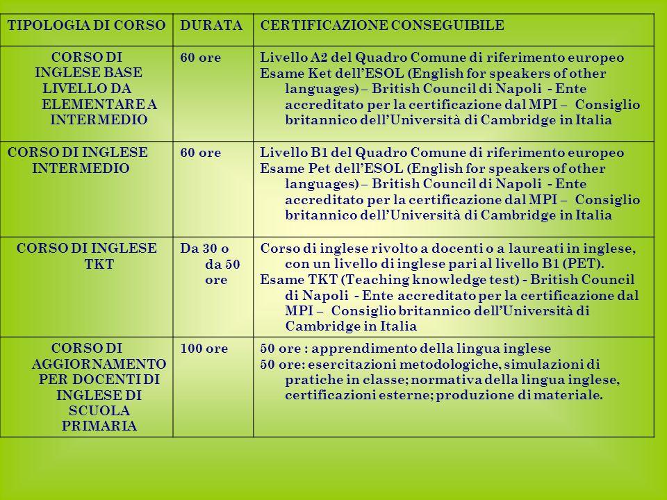 TIPOLOGIA DI CORSODURATACERTIFICAZIONE CONSEGUIBILE CORSO DI INGLESE BASE LIVELLO DA ELEMENTARE A INTERMEDIO 60 oreLivello A2 del Quadro Comune di rif