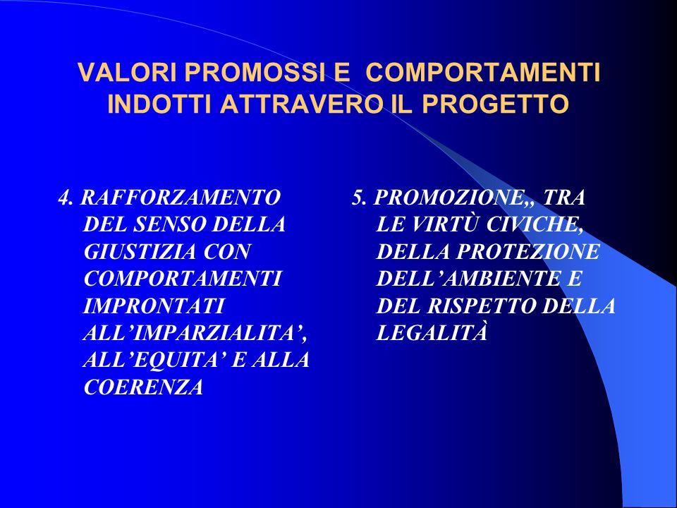 VALORI PROMOSSI E COMPORTAMENTI INDOTTI ATTRAVERO IL PROGETTO 1.
