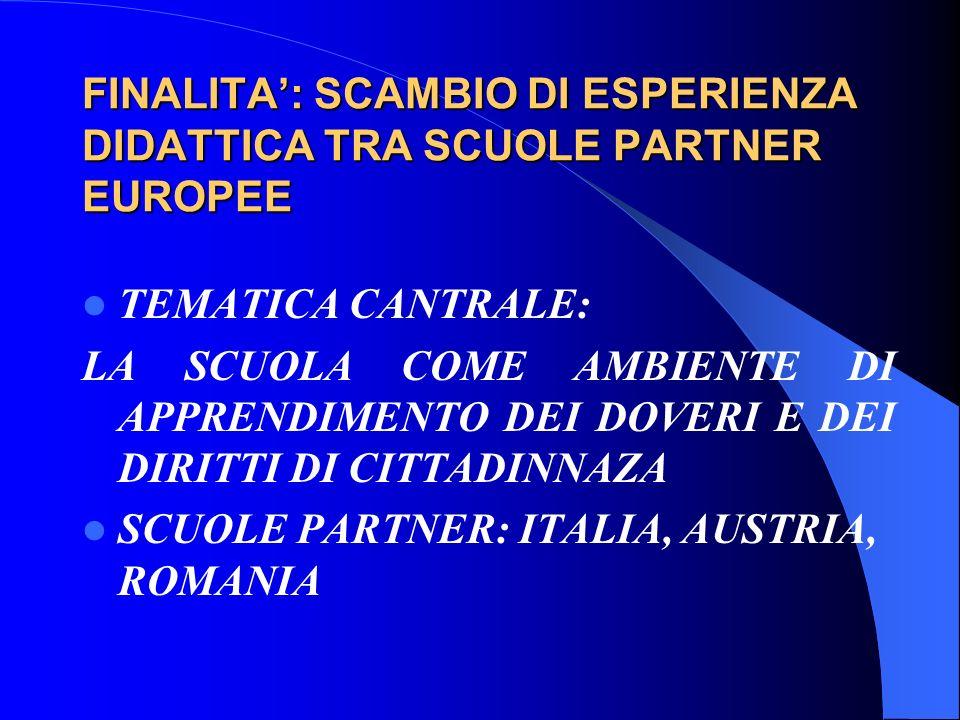 FINALITA: SCAMBIO DI ESPERIENZA DIDATTICA TRA SCUOLE PARTNER EUROPEE TEMATICA CANTRALE: LA SCUOLA COME AMBIENTE DI APPRENDIMENTO DEI DOVERI E DEI DIRITTI DI CITTADINNAZA SCUOLE PARTNER: ITALIA, AUSTRIA, ROMANIA