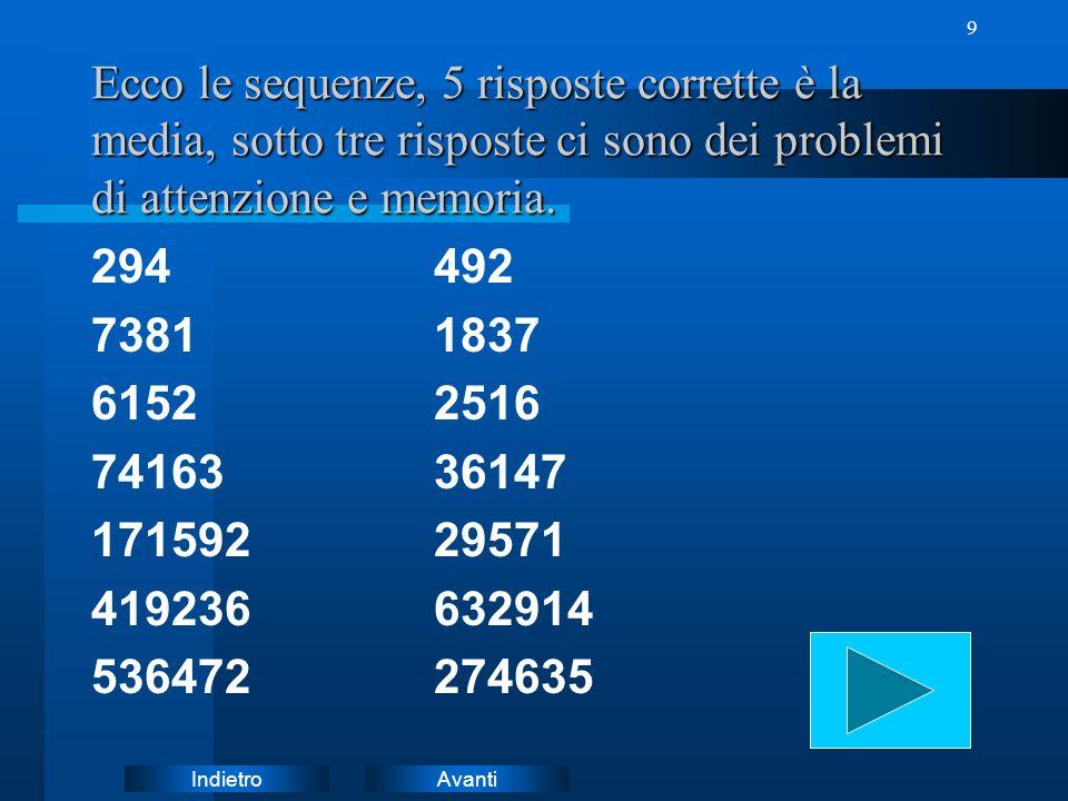 AvantiIndietro 9 Ecco le sequenze, 5 risposte corrette è la media, sotto tre risposte ci sono dei problemi di attenzione e memoria. 294 492 7381 1837