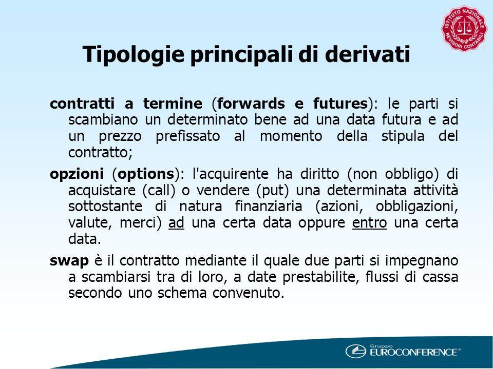 Tipologie principali di derivati contratti a termine (forwards e futures): le parti si scambiano un determinato bene ad una data futura e ad un prezzo