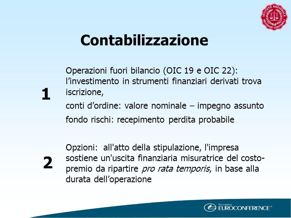 Contabilizzazione Operazioni fuori bilancio (OIC 19 e OIC 22): linvestimento in strumenti finanziari derivati trova iscrizione, conti dordine: valore