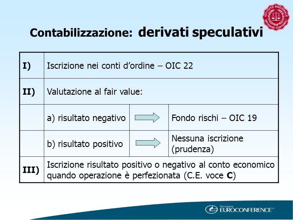 Contabilizzazione: derivati speculativi I)Iscrizione nei conti dordine – OIC 22 II)Valutazione al fair value: a) risultato negativoFondo rischi – OIC