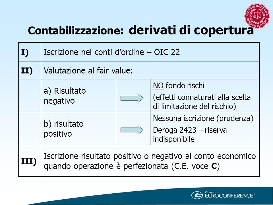 Contabilizzazione: derivati di copertura I)Iscrizione nei conti dordine – OIC 22 II)Valutazione al fair value: a) Risultato negativo NO fondo rischi (