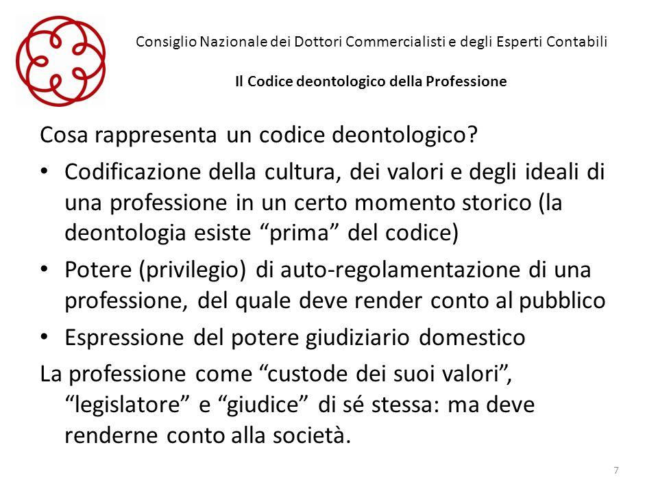 Consiglio Nazionale dei Dottori Commercialisti e degli Esperti Contabili Il Codice deontologico della Professione Cosa rappresenta un codice deontolog