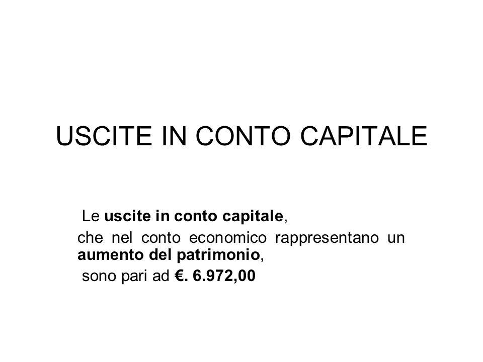 USCITE IN CONTO CAPITALE Le uscite in conto capitale, che nel conto economico rappresentano un aumento del patrimonio, sono pari ad.