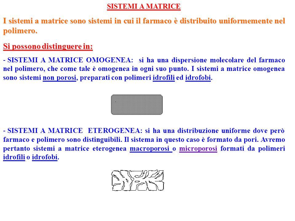 SISTEMI A MATRICE I sistemi a matrice sono sistemi in cui il farmaco è distribuito uniformemente nel polimero. Si possono distinguere in: - SISTEMI A