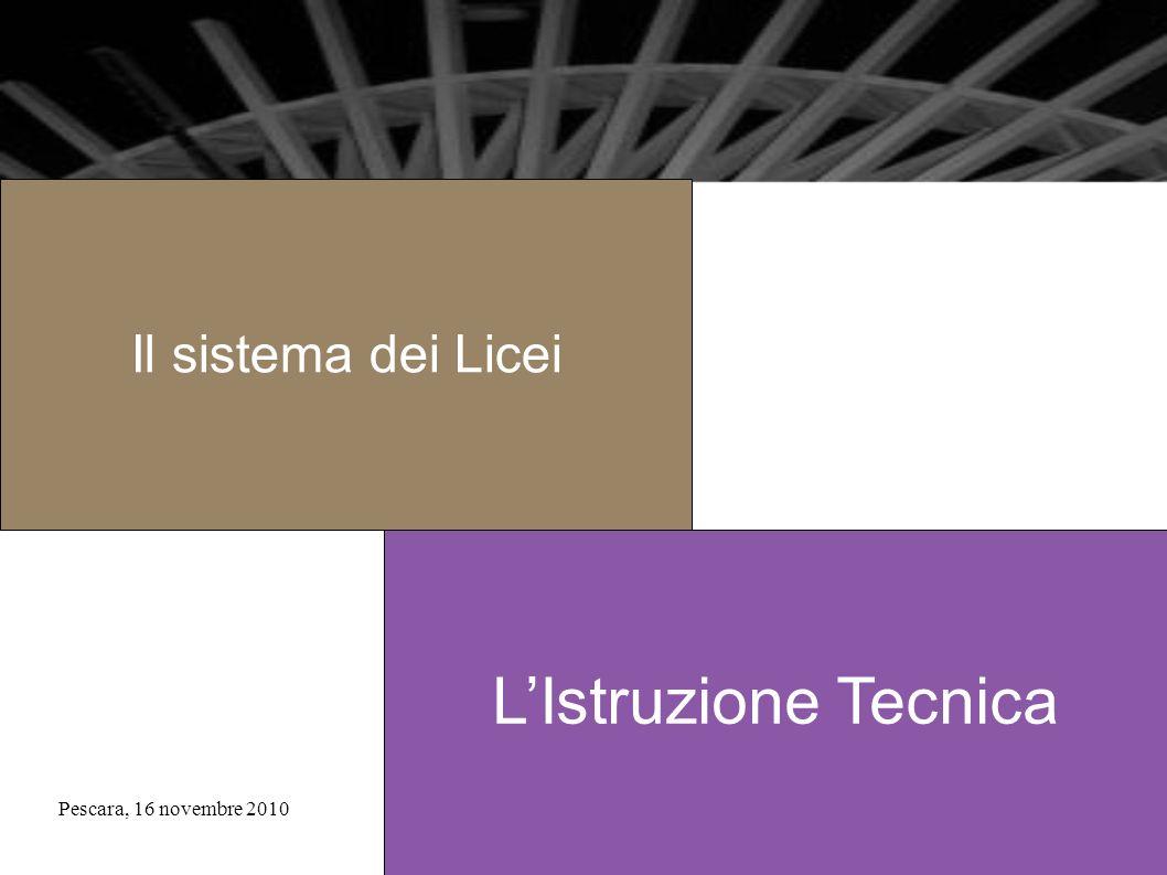 Pescara, 16 novembre 2010La Matematica nella nuova scuola superiore25 Il sistema dei Licei LIstruzione Tecnica