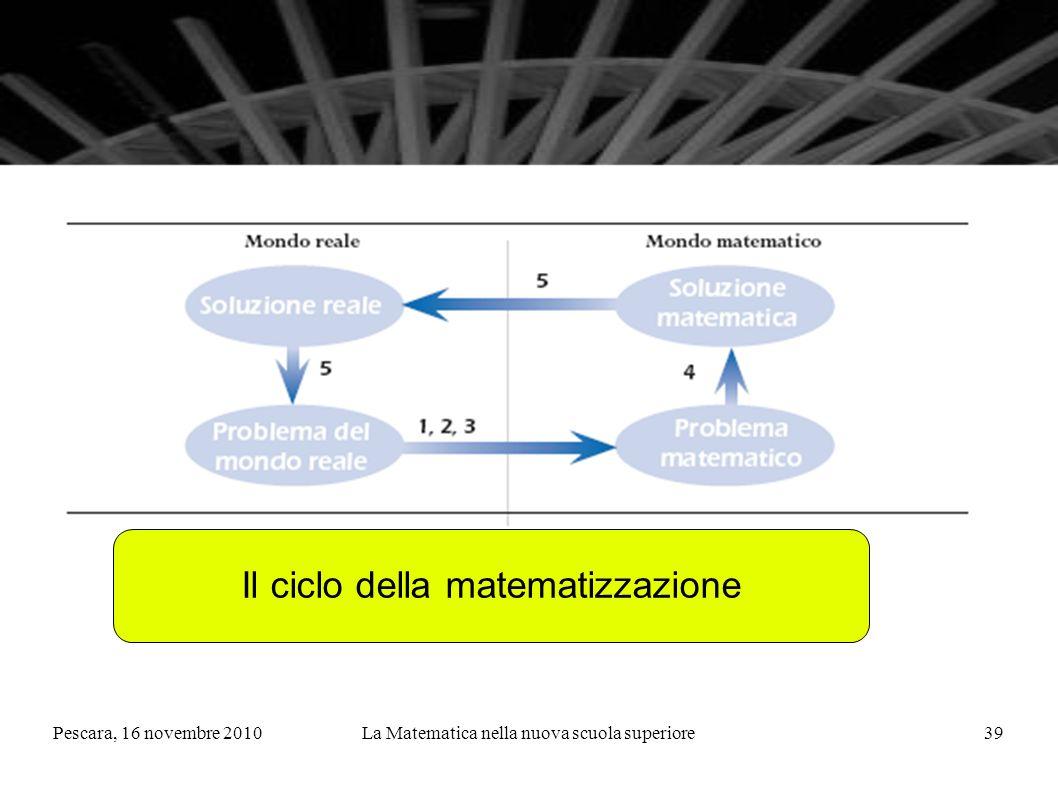 Pescara, 16 novembre 2010La Matematica nella nuova scuola superiore39 Il ciclo della matematizzazione