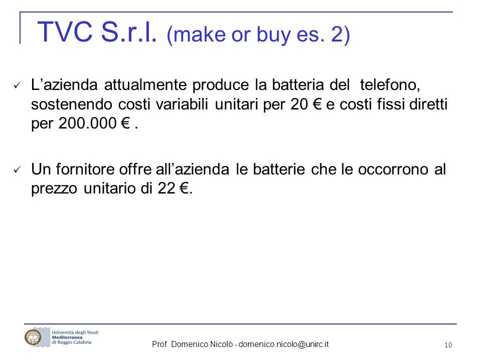 Prof. Domenico Nicolò - domenico.nicolo@unirc.it 10 TVC S.r.l. (make or buy es. 2) Lazienda attualmente produce la batteria del telefono, sostenendo c