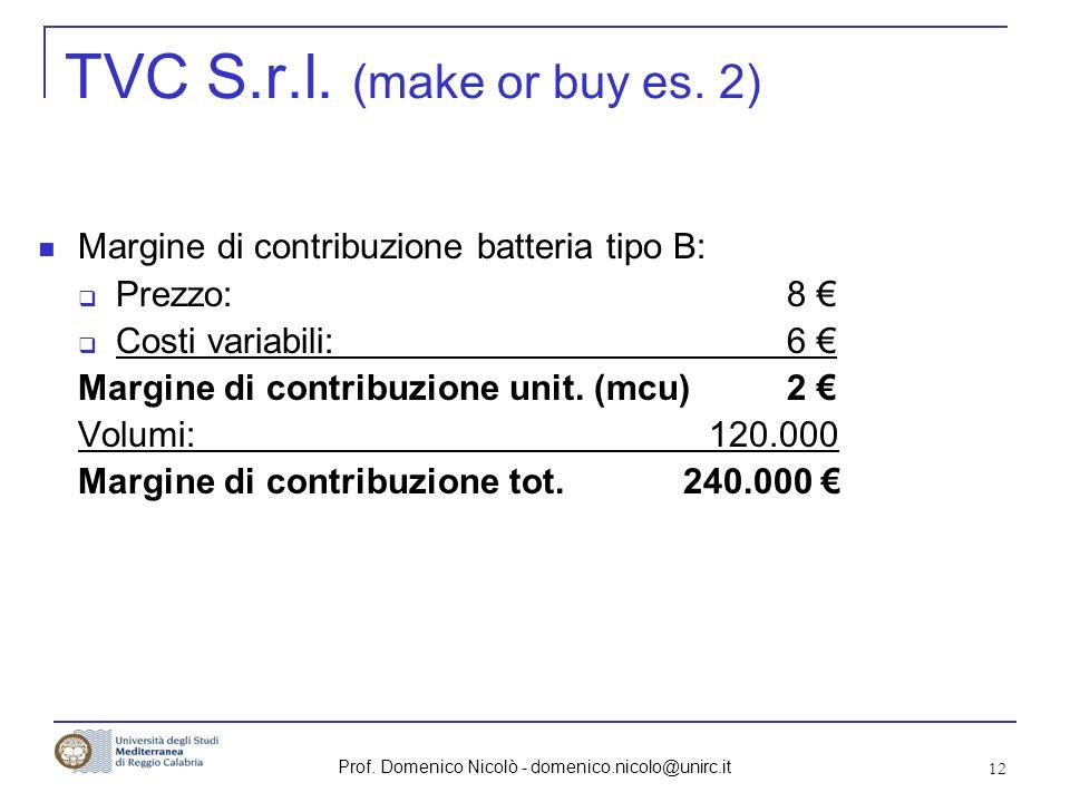 Prof. Domenico Nicolò - domenico.nicolo@unirc.it 12 TVC S.r.l. (make or buy es. 2) Margine di contribuzione batteria tipo B: Prezzo:8 Costi variabili:
