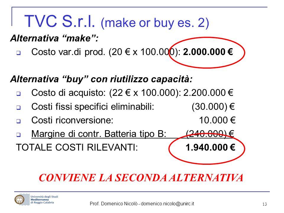 Prof. Domenico Nicolò - domenico.nicolo@unirc.it 13 TVC S.r.l. (make or buy es. 2) Alternativa make: Costo var.di prod. (20 x 100.000): 2.000.000 Alte