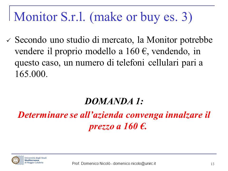 Prof. Domenico Nicolò - domenico.nicolo@unirc.it 15 Secondo uno studio di mercato, la Monitor potrebbe vendere il proprio modello a 160, vendendo, in