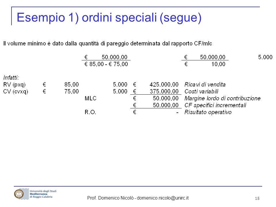 Prof. Domenico Nicolò - domenico.nicolo@unirc.it 18 Esempio 1) ordini speciali (segue)