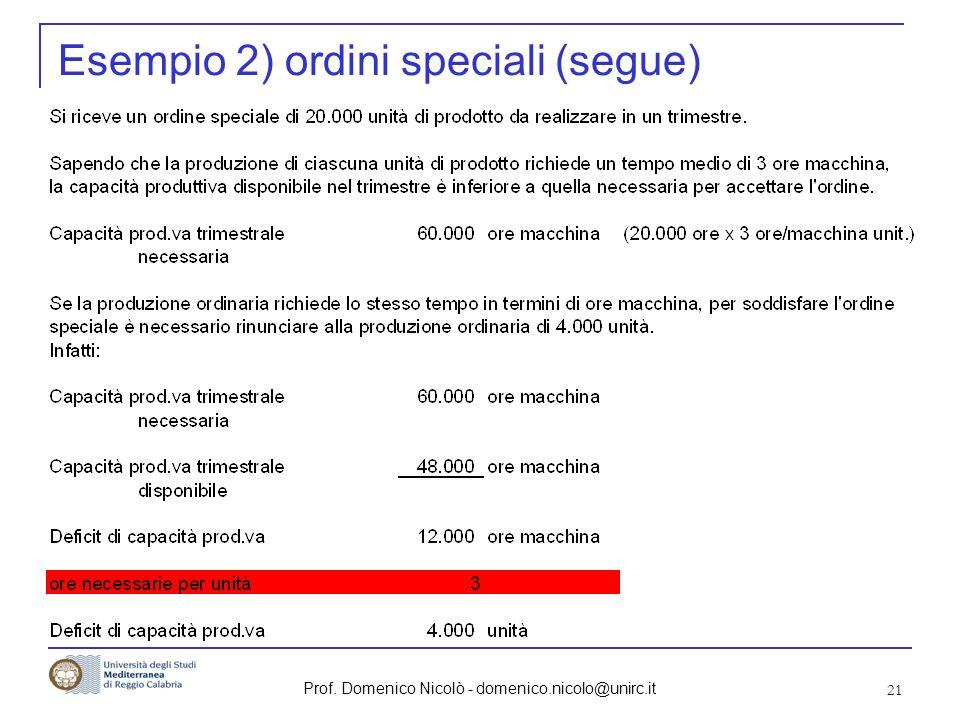 Prof. Domenico Nicolò - domenico.nicolo@unirc.it 21 Esempio 2) ordini speciali (segue)