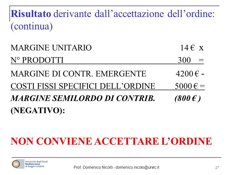 Prof. Domenico Nicolò - domenico.nicolo@unirc.it 27 Risultato derivante dallaccettazione dellordine: (continua) MARGINE UNITARIO 14 x N° PRODOTTI 300