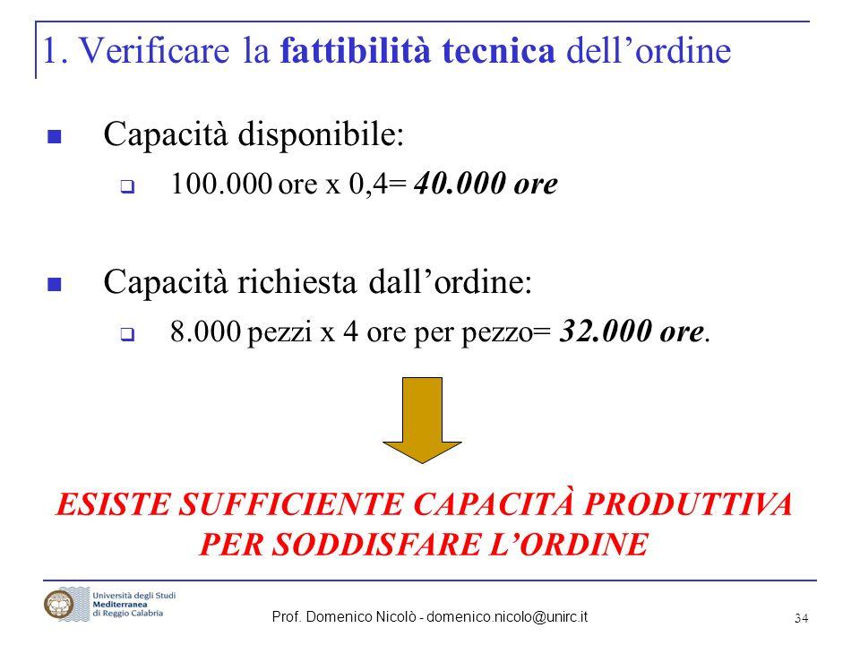 Prof. Domenico Nicolò - domenico.nicolo@unirc.it 34 1. Verificare la fattibilità tecnica dellordine Capacità disponibile: 100.000 ore x 0,4= 40.000 or