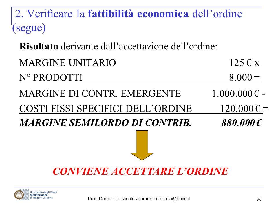 Prof. Domenico Nicolò - domenico.nicolo@unirc.it 36 2. Verificare la fattibilità economica dellordine (segue) Risultato derivante dallaccettazione del