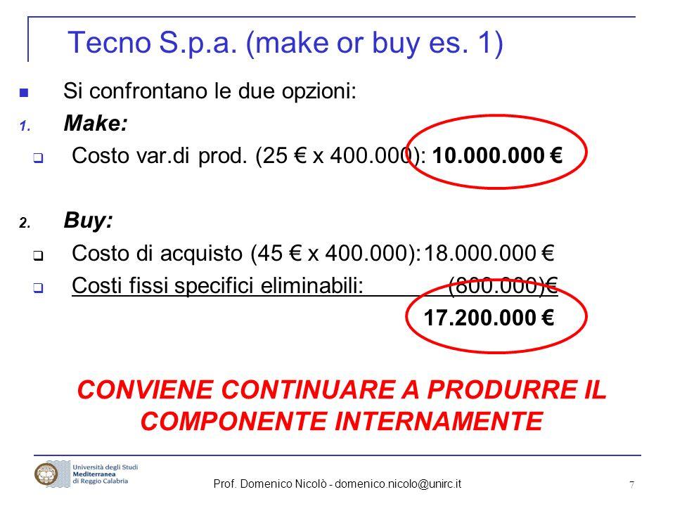 Prof. Domenico Nicolò - domenico.nicolo@unirc.it 7 Tecno S.p.a. (make or buy es. 1) Si confrontano le due opzioni: 1. Make: Costo var.di prod. (25 x 4