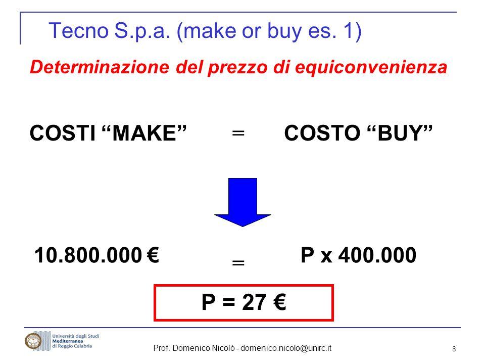 Prof. Domenico Nicolò - domenico.nicolo@unirc.it 8 Tecno S.p.a. (make or buy es. 1) Determinazione del prezzo di equiconvenienza COSTI MAKECOSTO BUY =