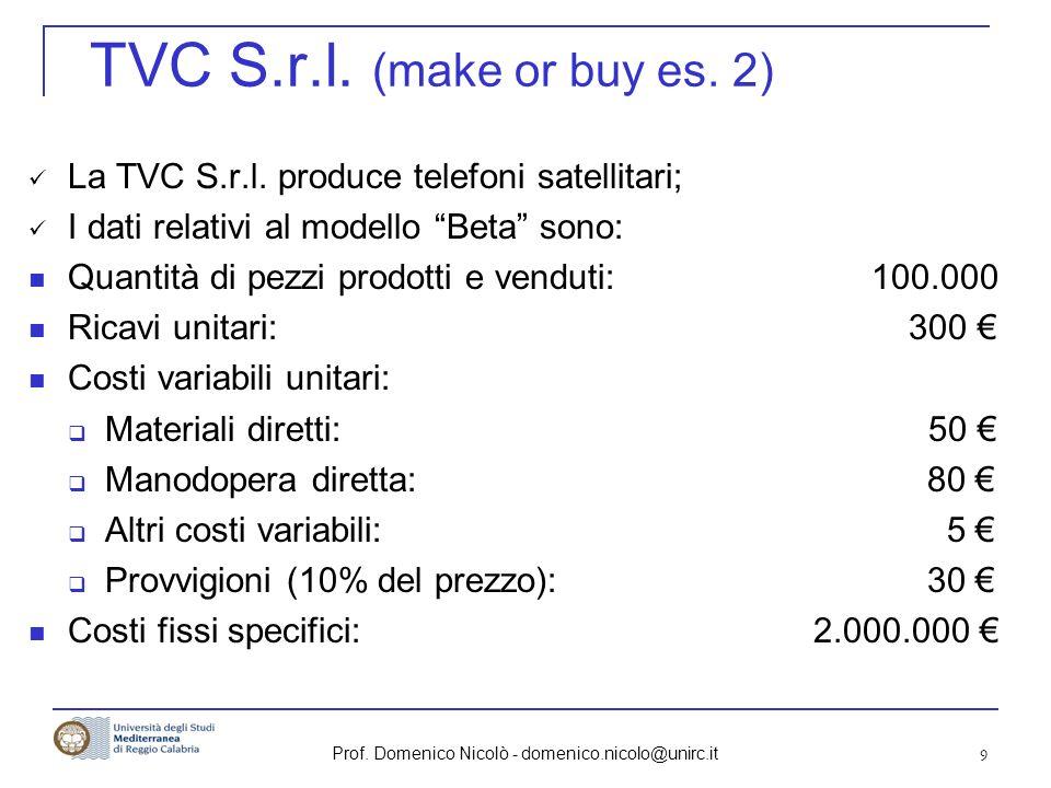 Prof. Domenico Nicolò - domenico.nicolo@unirc.it 9 TVC S.r.l. (make or buy es. 2) La TVC S.r.l. produce telefoni satellitari; I dati relativi al model