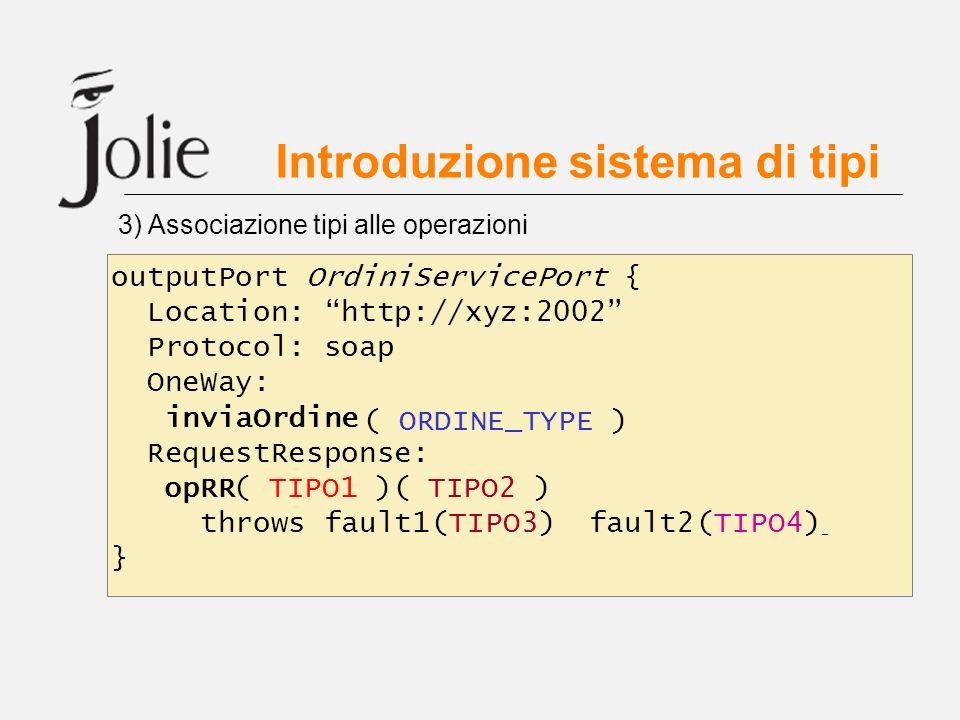 Introduzione sistema di tipi 3) Associazione tipi alle operazioni outputPort OrdiniServicePort { Location: http://xyz:2002 Protocol: soap OneWay: invi