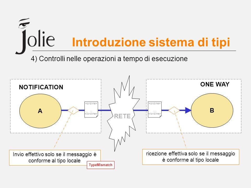 Introduzione sistema di tipi 4) Controlli nelle operazioni a tempo di esecuzione A B NOTIFICATION ONE WAY RETE ricezione effettiva solo se il messaggi