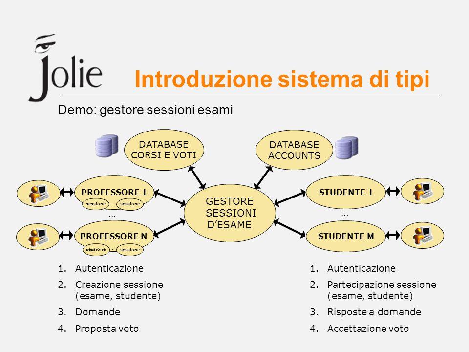 Introduzione sistema di tipi Demo: gestore sessioni esami DATABASE CORSI E VOTI DATABASE ACCOUNTS GESTORE SESSIONI DESAME PROFESSORE 1 PROFESSORE N 1.