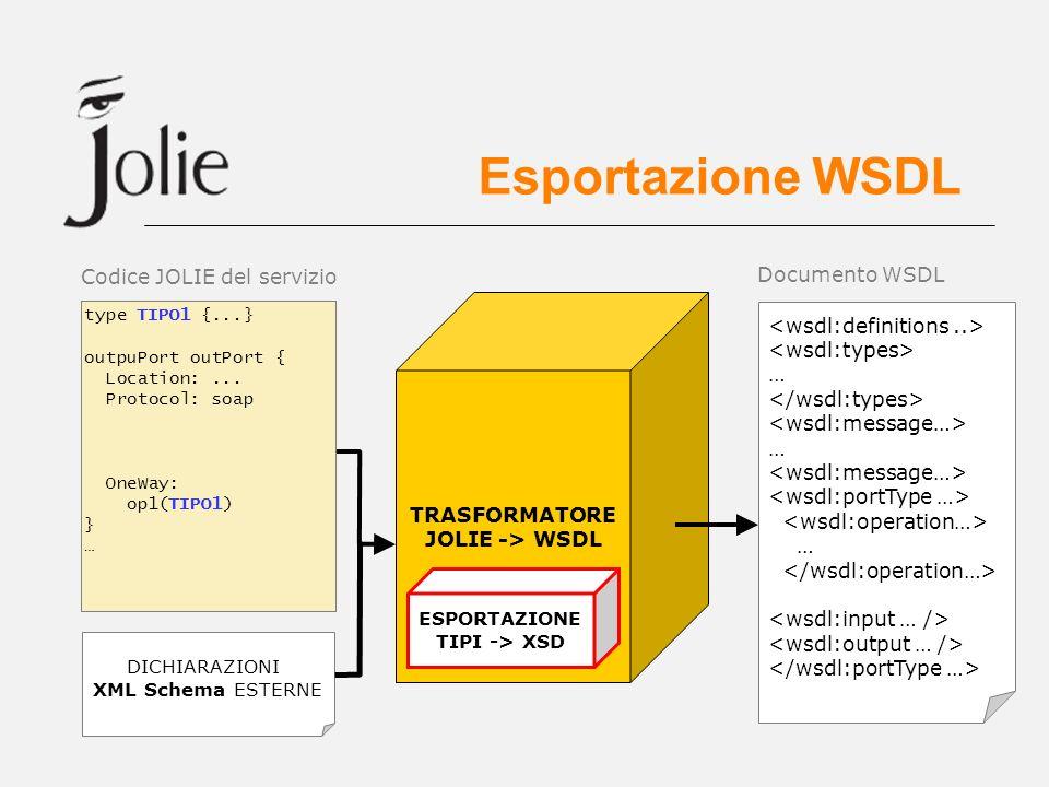Esportazione WSDL … … … outpuPort outPort { Location:… Protocol: soap{.schema=file.xsd... } OneWay: op1 } … TRASFORMATORE JOLIE -> WSDL DICHIARAZIONI