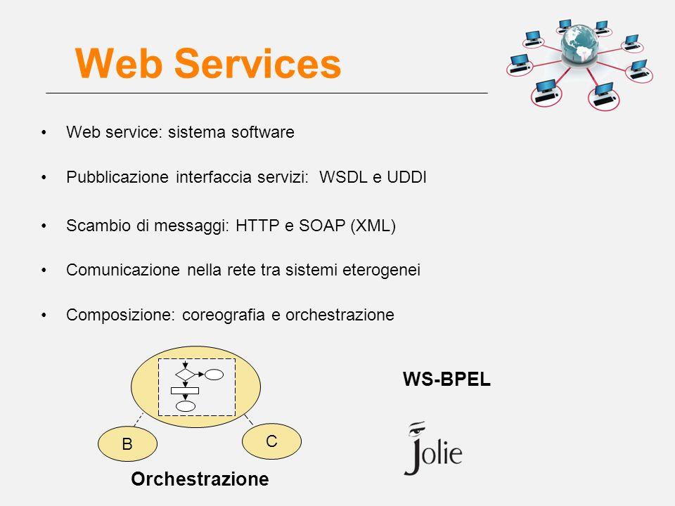 Orchestrazione WS-BPEL B C Web Services Web service: sistema software Pubblicazione interfaccia servizi: WSDL e UDDI Scambio di messaggi: HTTP e SOAP