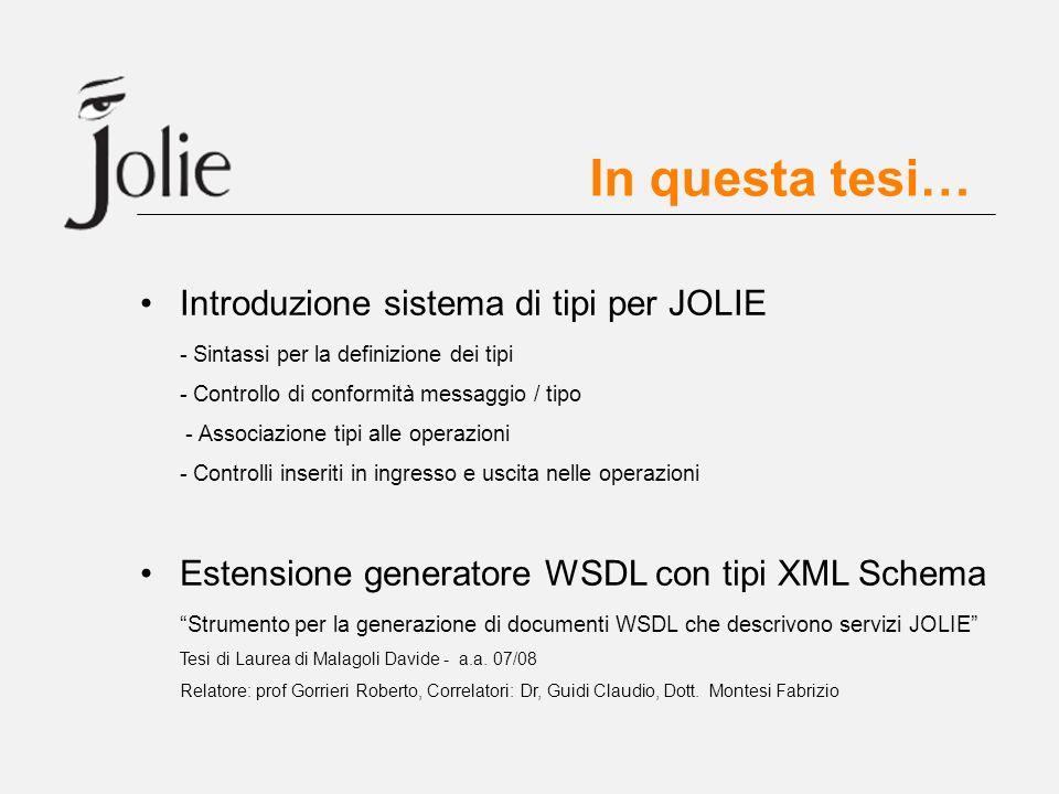 In questa tesi… Introduzione sistema di tipi per JOLIE - Sintassi per la definizione dei tipi - Controllo di conformità messaggio / tipo - Associazion