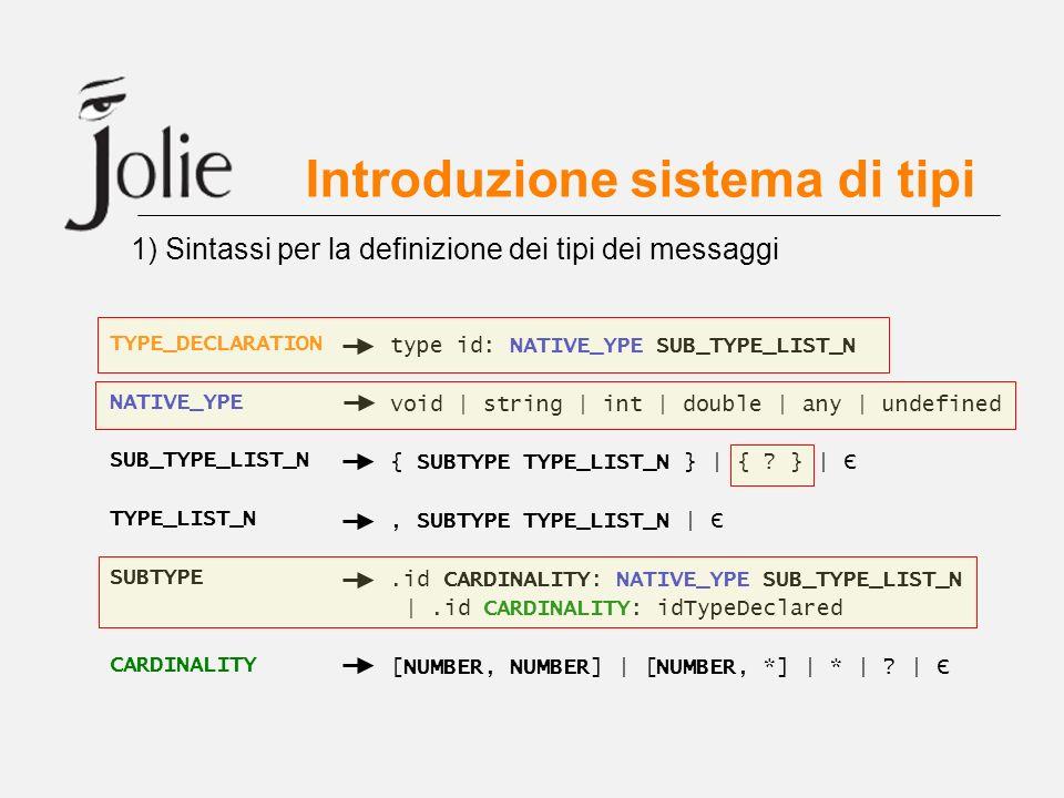 Orchestrazione WS-BPEL B C Web Services Web service: sistema software Pubblicazione interfaccia servizi: WSDL e UDDI Scambio di messaggi: HTTP e SOAP (XML) Comunicazione nella rete tra sistemi eterogenei Composizione: coreografia e orchestrazione
