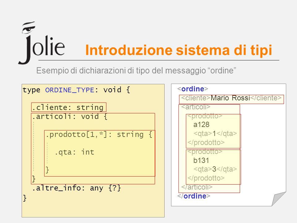 Introduzione sistema di tipi Esempio di dichiarazioni di tipo del messaggio ordine type ORDINE_TYPE: void {.cliente: string.articoli: void {.prodotto[