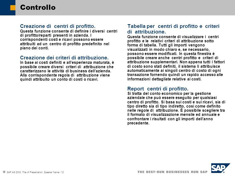 SAP AG 2003, Title of Presentation, Speaker Name / 12 Controllo Creazione di centri di profitto.