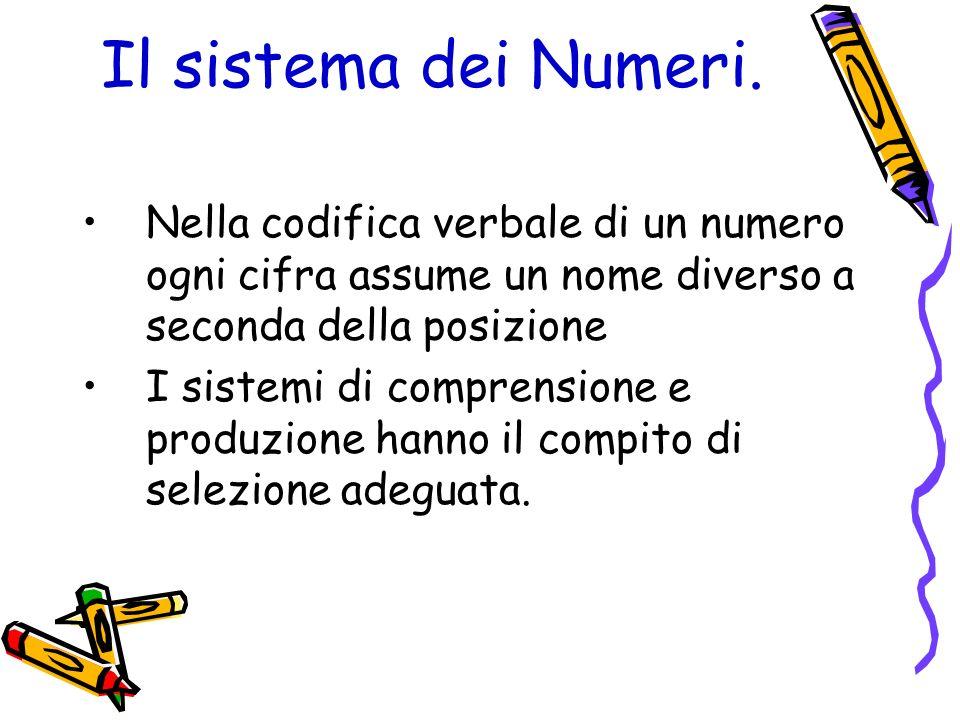 Il sistema dei Numeri. Nella codifica verbale di un numero ogni cifra assume un nome diverso a seconda della posizione I sistemi di comprensione e pro