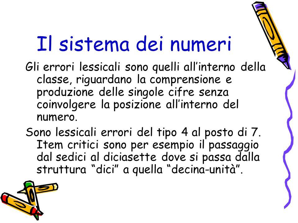 Il sistema dei numeri Gli errori lessicali sono quelli allinterno della classe, riguardano la comprensione e produzione delle singole cifre senza coin