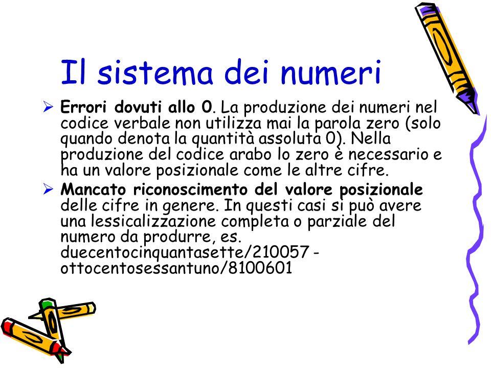 Il sistema dei numeri Errori dovuti allo 0. La produzione dei numeri nel codice verbale non utilizza mai la parola zero (solo quando denota la quantit