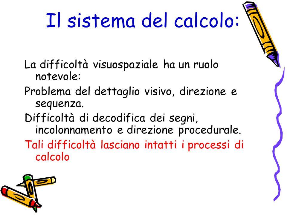 Il sistema del calcolo: La difficoltà visuospaziale ha un ruolo notevole: Problema del dettaglio visivo, direzione e sequenza. Difficoltà di decodific
