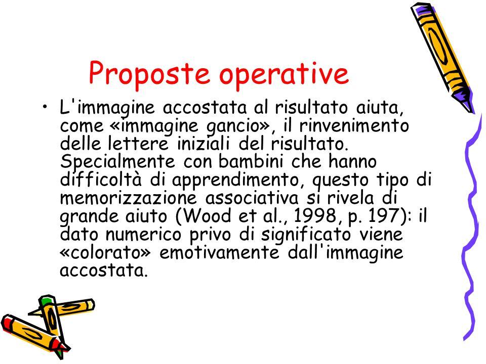 Proposte operative L'immagine accostata al risultato aiuta, come «immagine gancio», il rinvenimento delle lettere iniziali del risultato. Specialmente