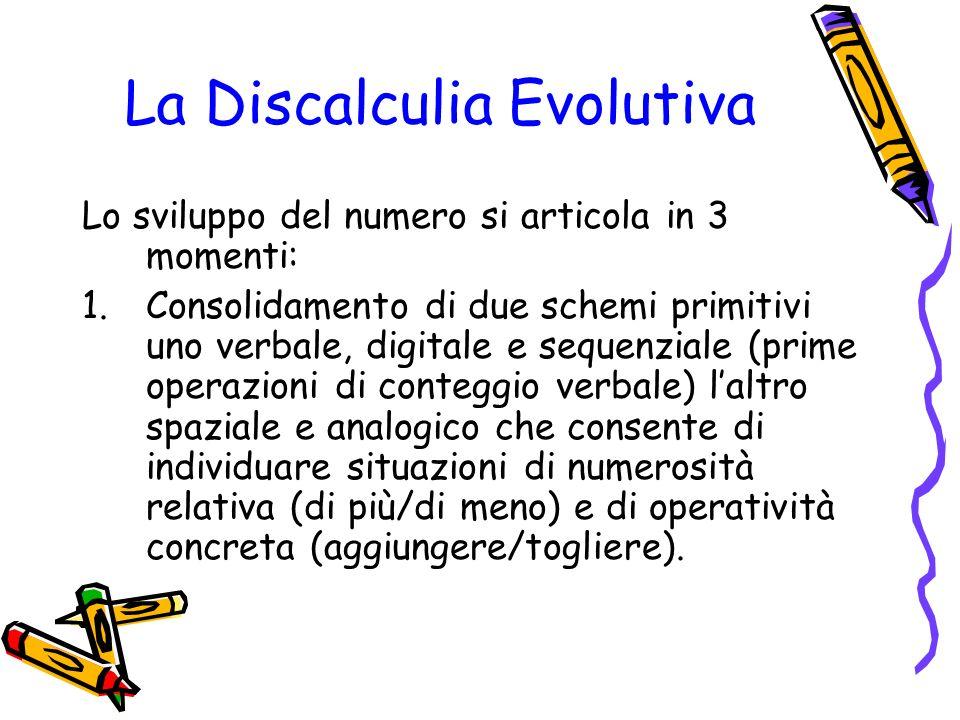 La Discalculia Evolutiva Lo sviluppo del numero si articola in 3 momenti: 1.Consolidamento di due schemi primitivi uno verbale, digitale e sequenziale