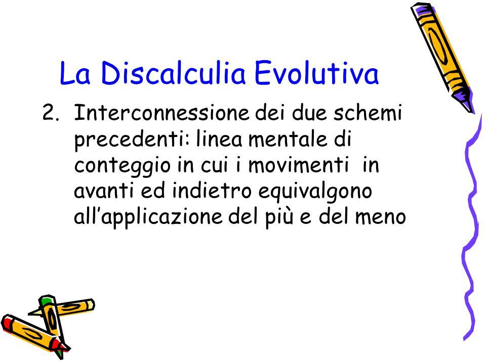 La Discalculia Evolutiva 2.Interconnessione dei due schemi precedenti: linea mentale di conteggio in cui i movimenti in avanti ed indietro equivalgono
