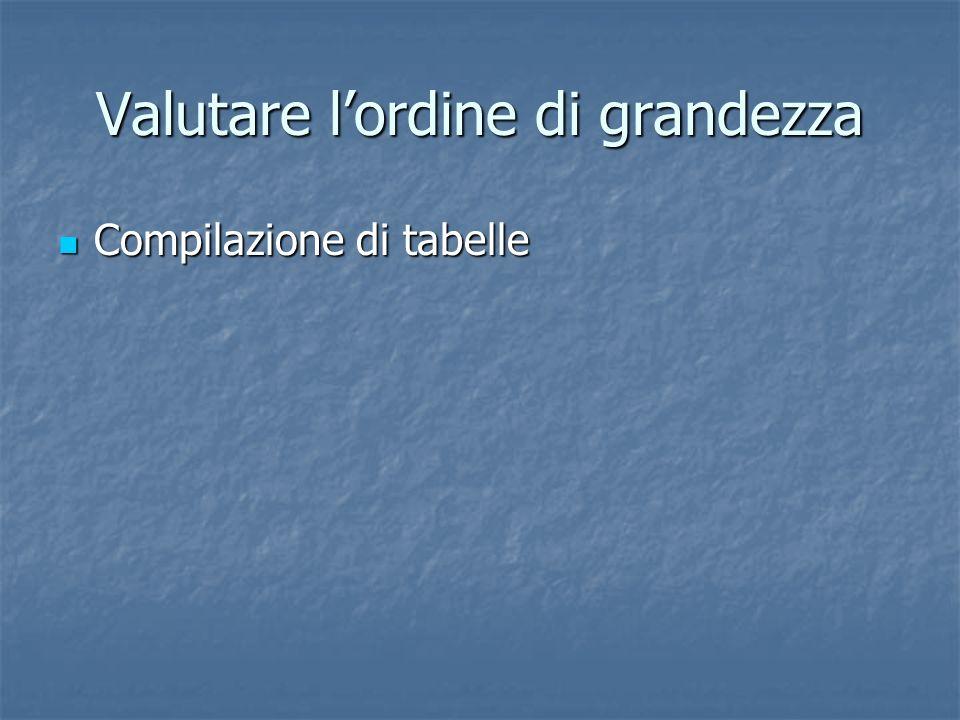 Valutare lordine di grandezza Compilazione di tabelle Compilazione di tabelle