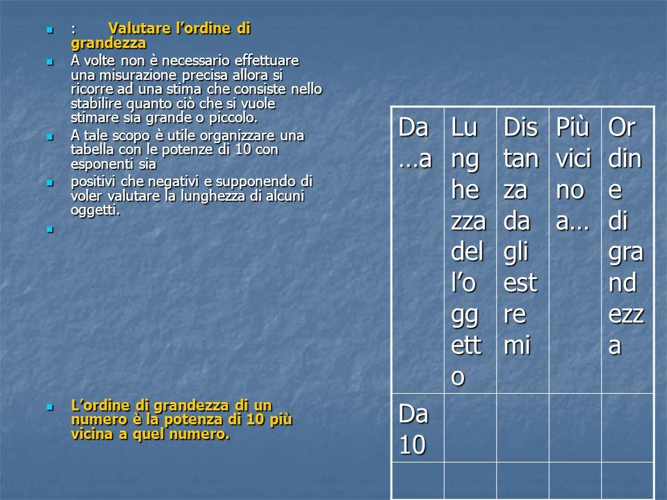 : Valutare lordine di grandezza : Valutare lordine di grandezza A volte non è necessario effettuare una misurazione precisa allora si ricorre ad una s
