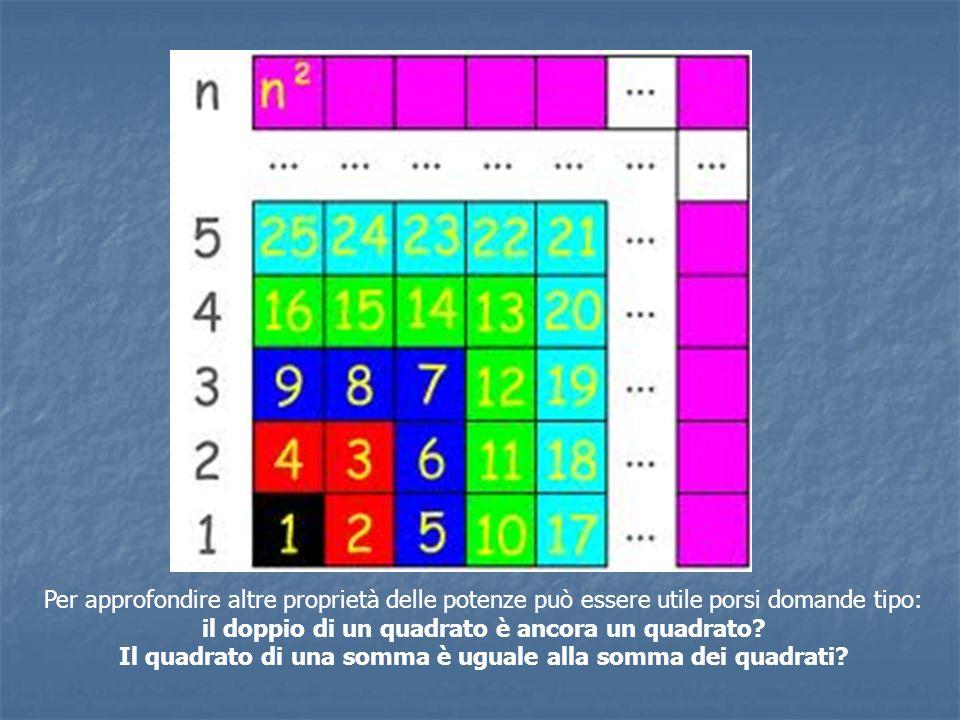 Per approfondire altre proprietà delle potenze può essere utile porsi domande tipo: il doppio di un quadrato è ancora un quadrato? Il quadrato di una