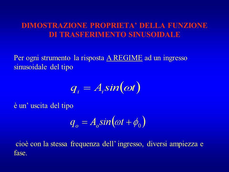 DIMOSTRAZIONE PROPRIETA DELLA FUNZIONE DI TRASFERIMENTO SINUSOIDALE Per ogni strumento la risposta A REGIME ad un ingresso sinusoidale del tipo è un u